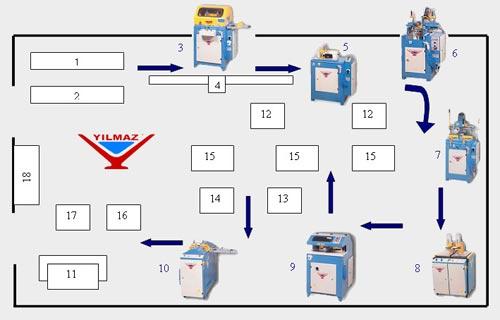 План расстановки оборудования